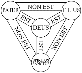 OM - Página 23 Trinitas